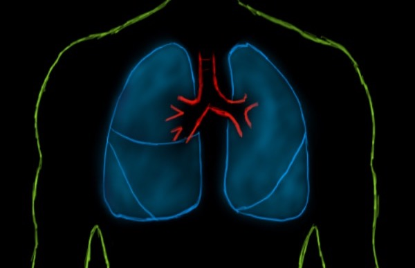 Respiratorisk Svikt